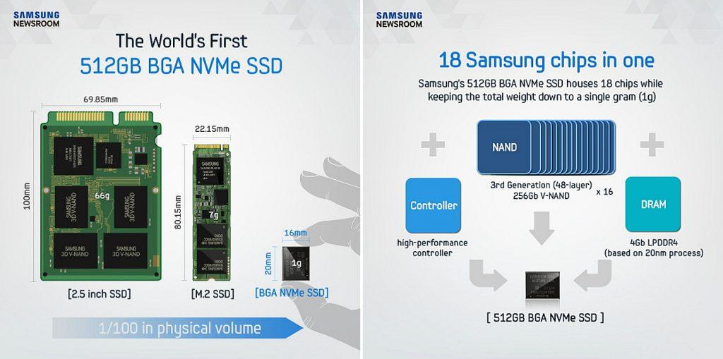 samsung-BGA-SSD-onechip